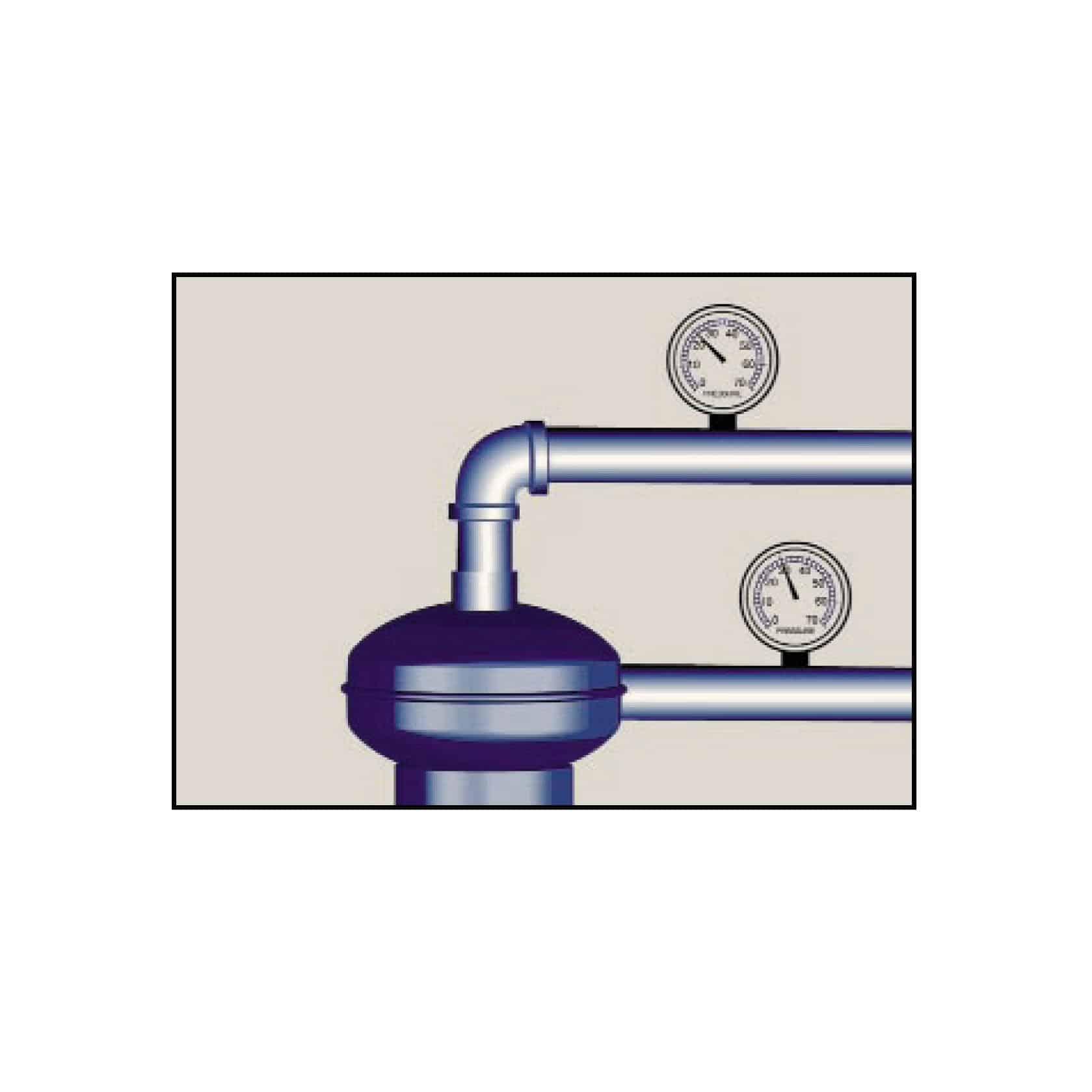 Sludgebuster Pressure Drop